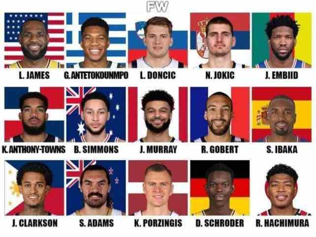 美媒评选现役NBA中15国最佳球员!詹姆斯宝刀不老!新生代崛起