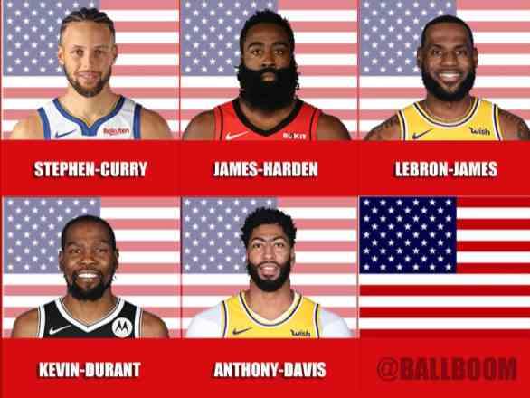 美媒评6个国家NBA最佳阵容,澳洲男篮第3,加拿大能挑战美国?