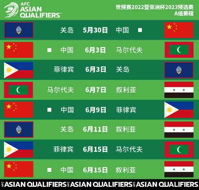 国足世预赛最新赛程:5月30日迎战关岛 6月15日决战叙利亚