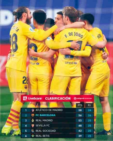 2-0,赛季双杀!巴萨3连胜+16场不败,梅西9场造16球
