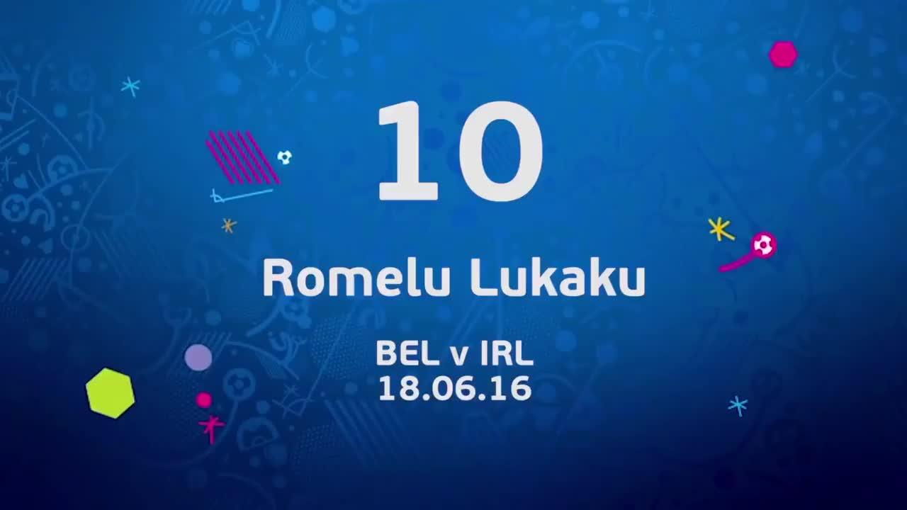 回顾16年欧洲杯十佳球!